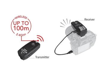 Hähnel Captur Fernbedienung & Blitzauslöser für Canon DSLR